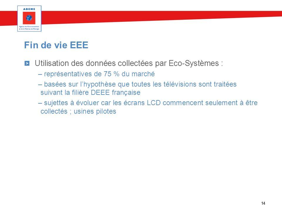 Fin de vie EEE Utilisation des données collectées par Eco-Systèmes :