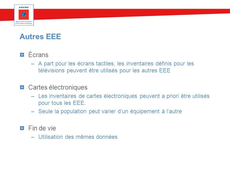 Autres EEE Écrans Cartes électroniques Fin de vie