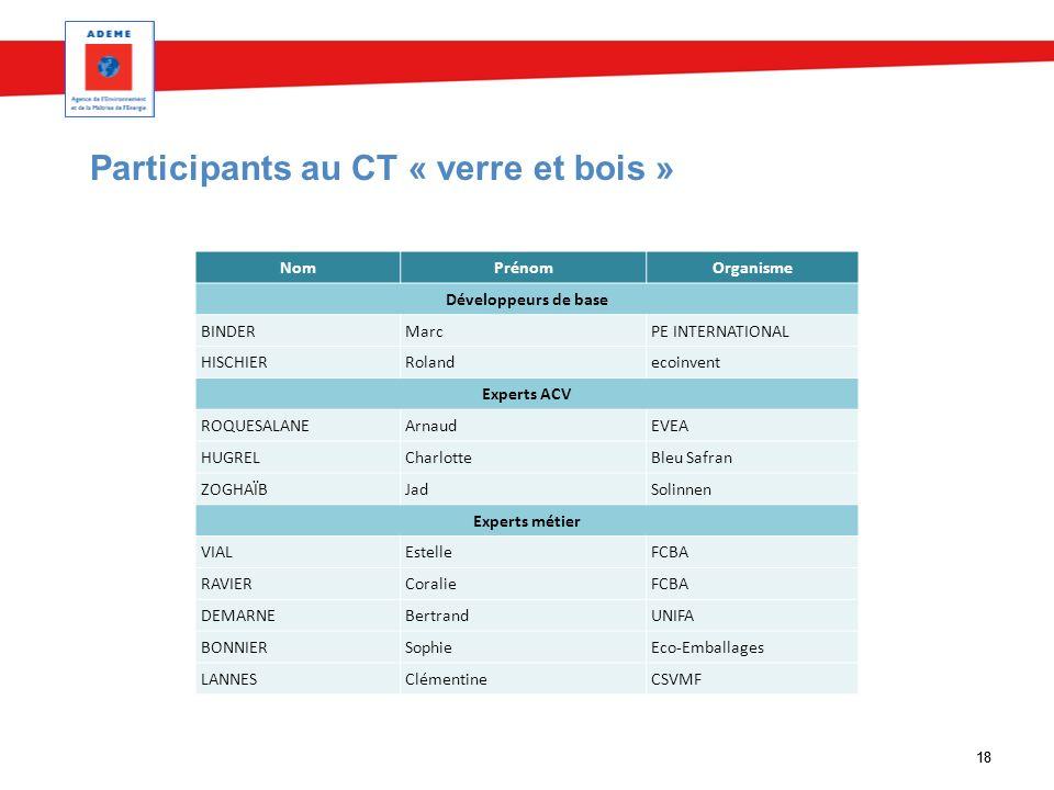 Participants au CT « verre et bois »