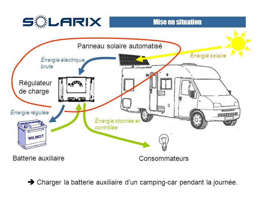 Panneau solaire automatisé