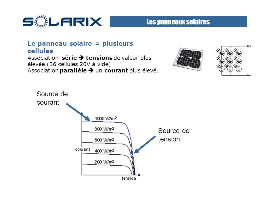 Les panneaux solaires Source de courant Source de tension