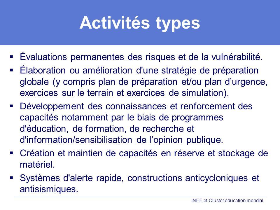 Activités types Évaluations permanentes des risques et de la vulnérabilité.