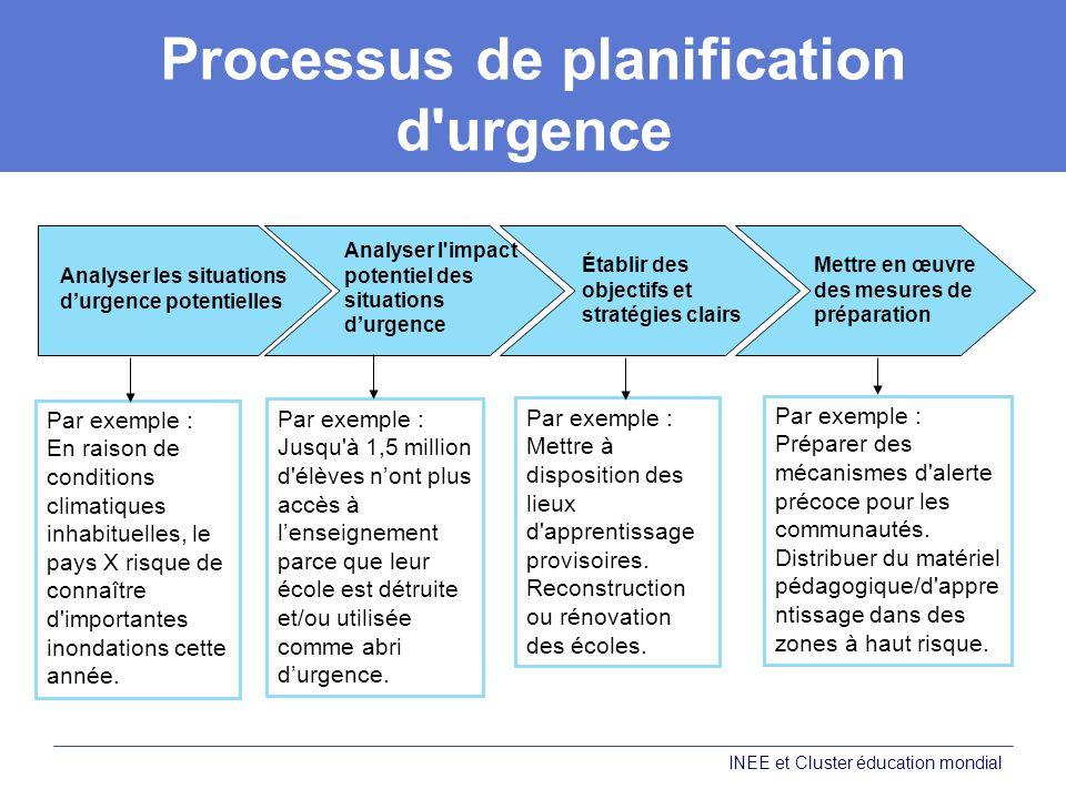 Processus de planification d urgence