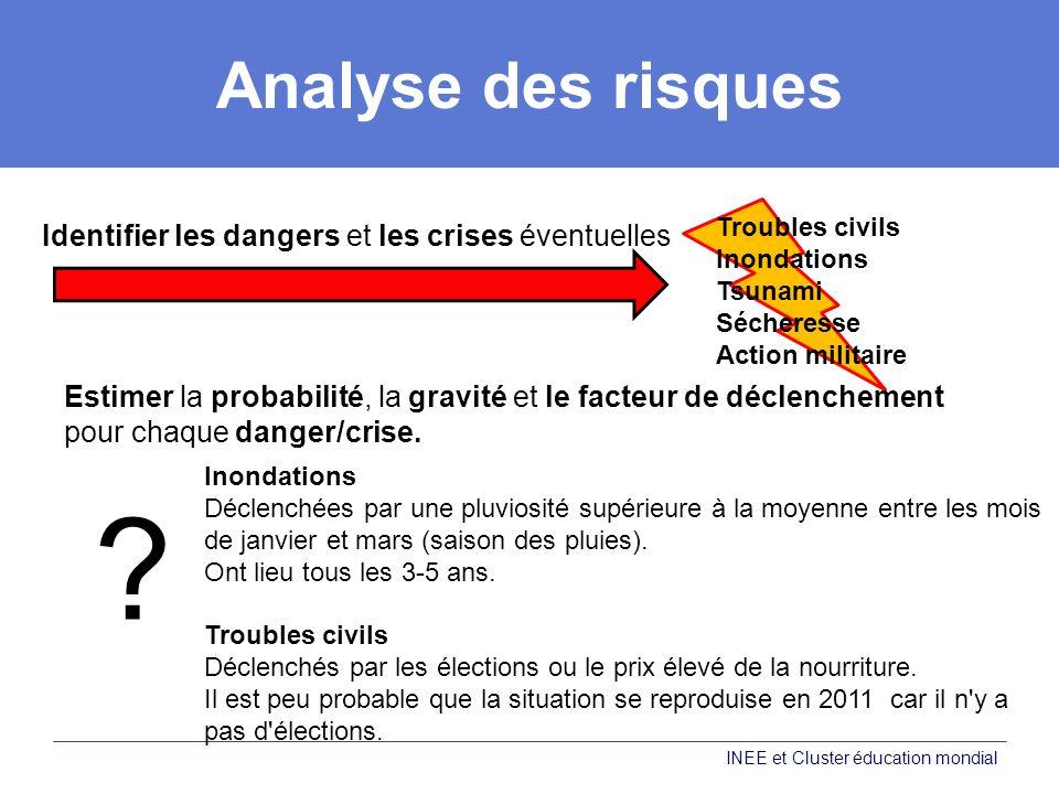 Analyse des risques Identifier les dangers et les crises éventuelles