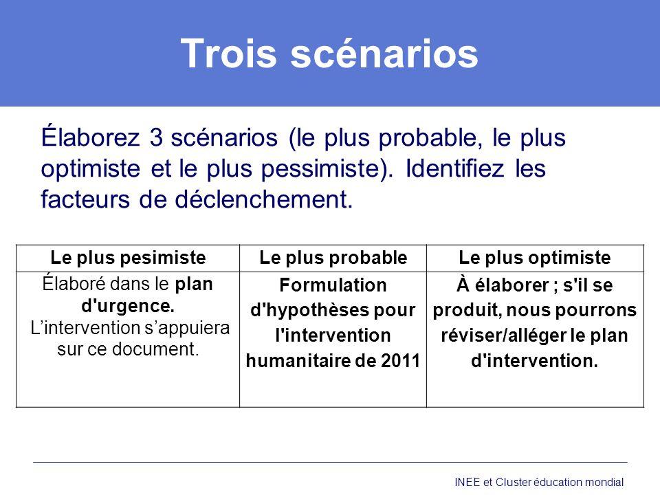 Formulation d hypothèses pour l intervention humanitaire de 2011