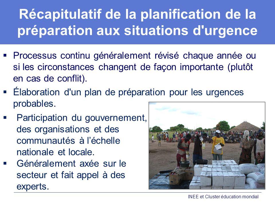 Récapitulatif de la planification de la préparation aux situations d urgence