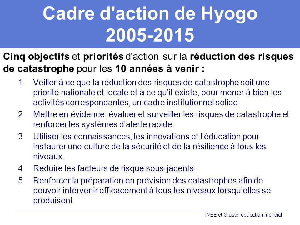 Cadre d action de Hyogo 2005-2015