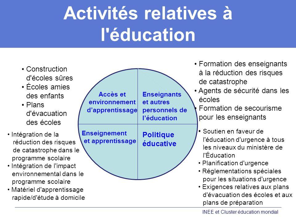 Activités relatives à l éducation