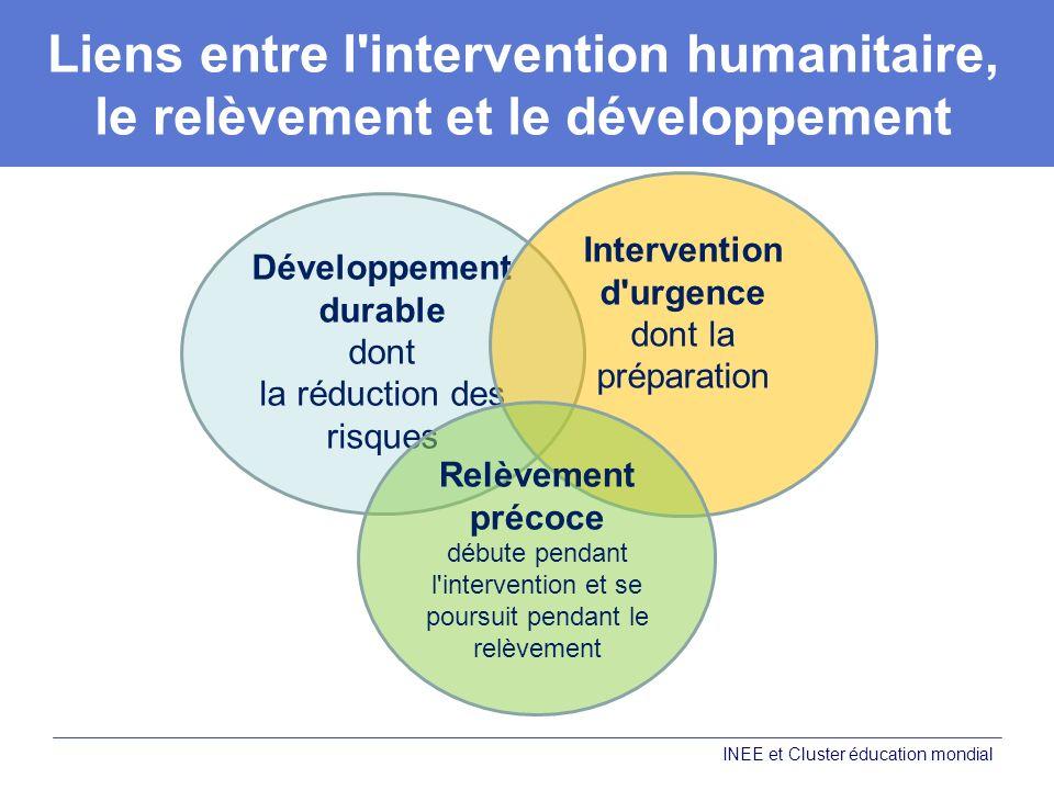 Liens entre l intervention humanitaire, le relèvement et le développement