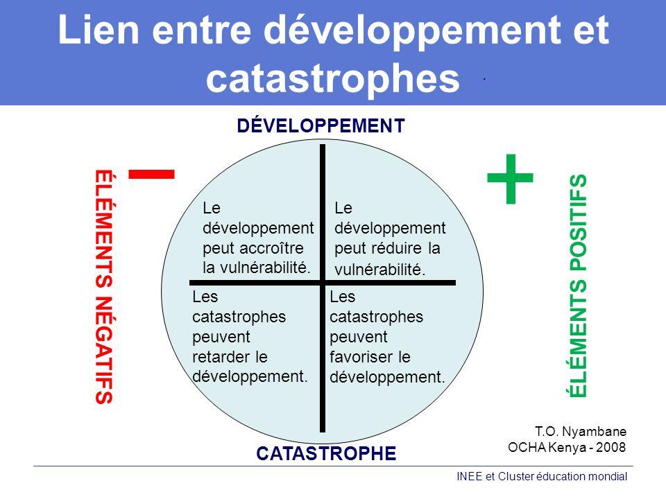 Lien entre développement et catastrophes