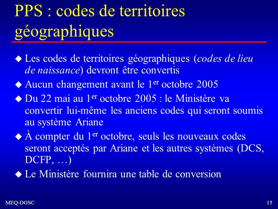 PPS : codes de territoires géographiques