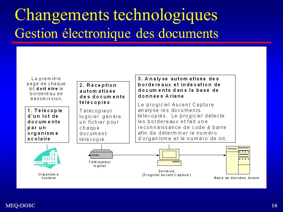 Changements technologiques Gestion électronique des documents