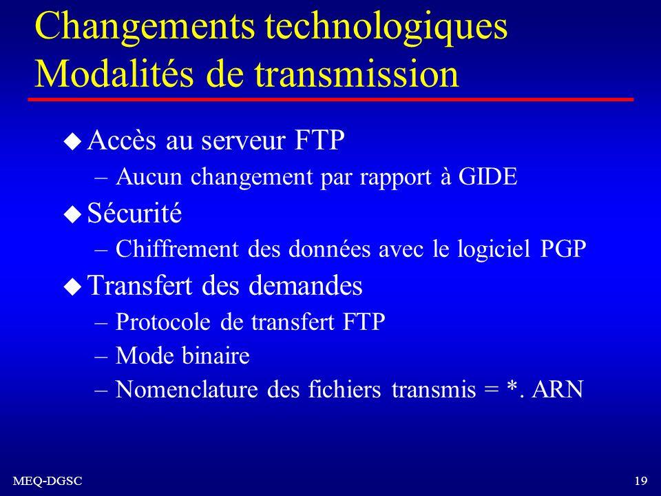 Changements technologiques Modalités de transmission
