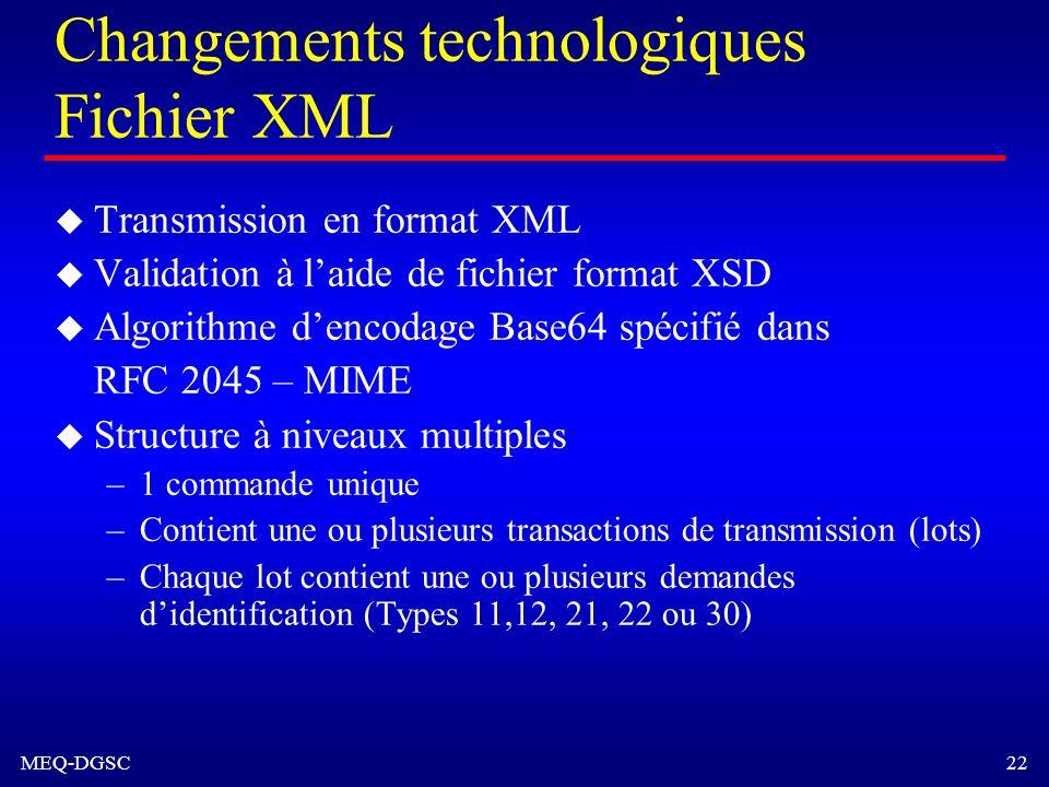 Changements technologiques Fichier XML