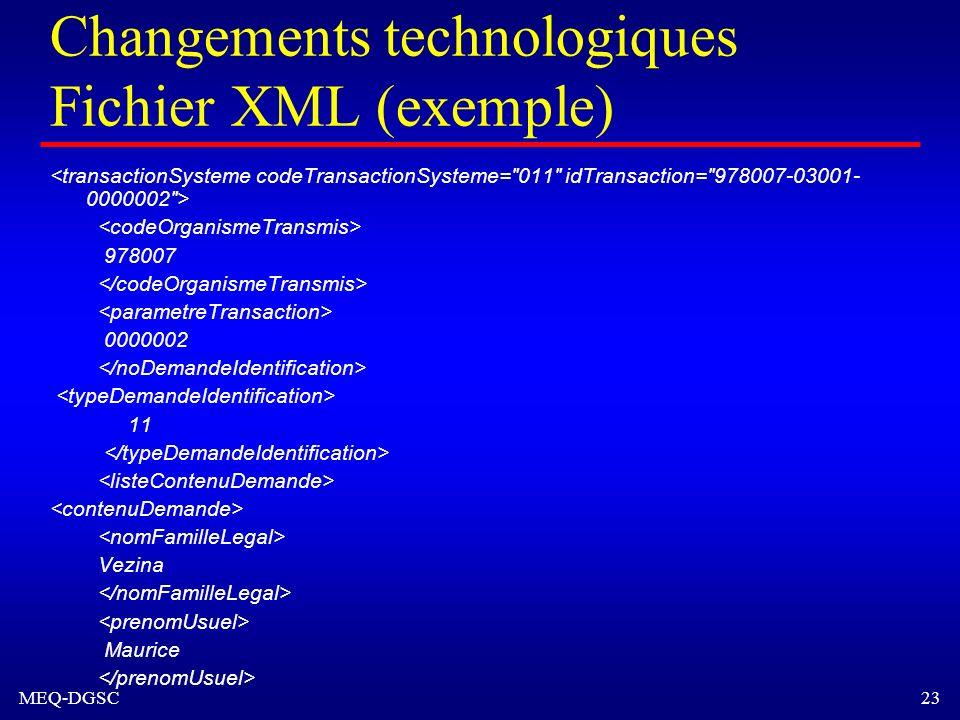 Changements technologiques Fichier XML (exemple)