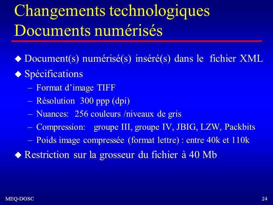 Changements technologiques Documents numérisés