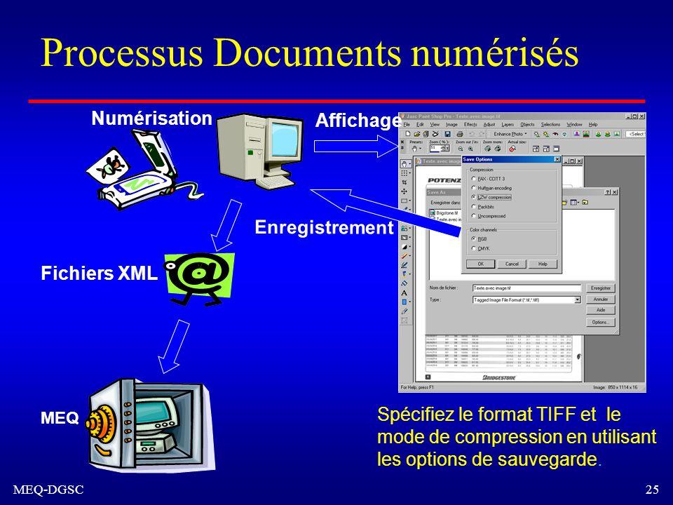 Processus Documents numérisés