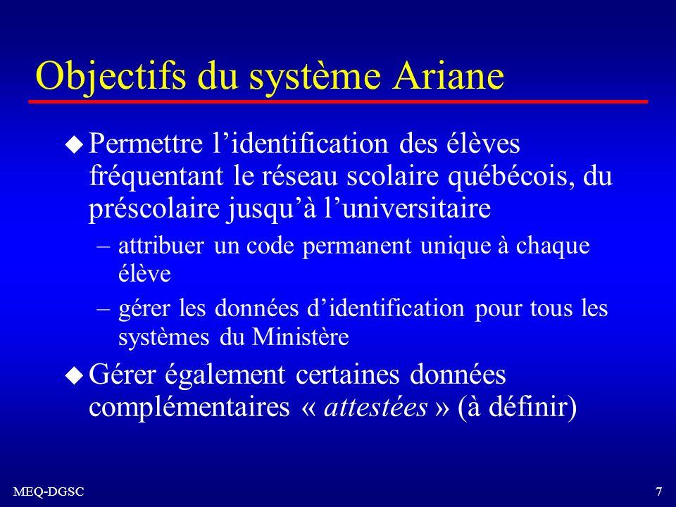 Objectifs du système Ariane