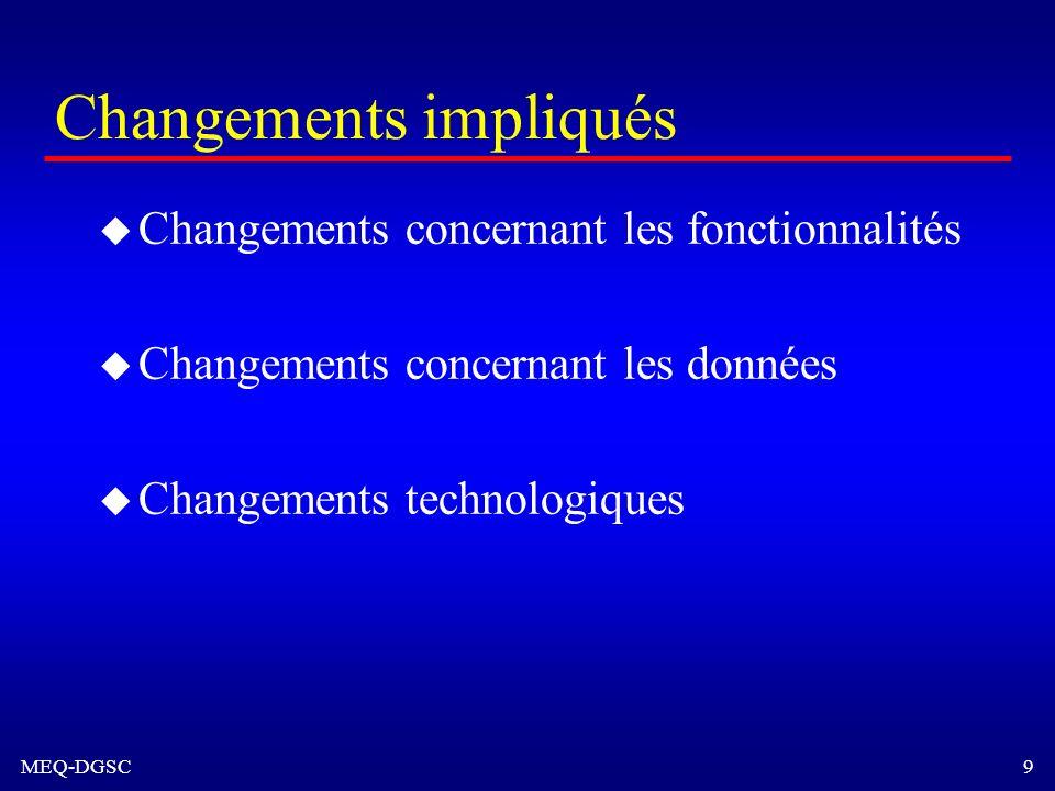 Changements impliqués