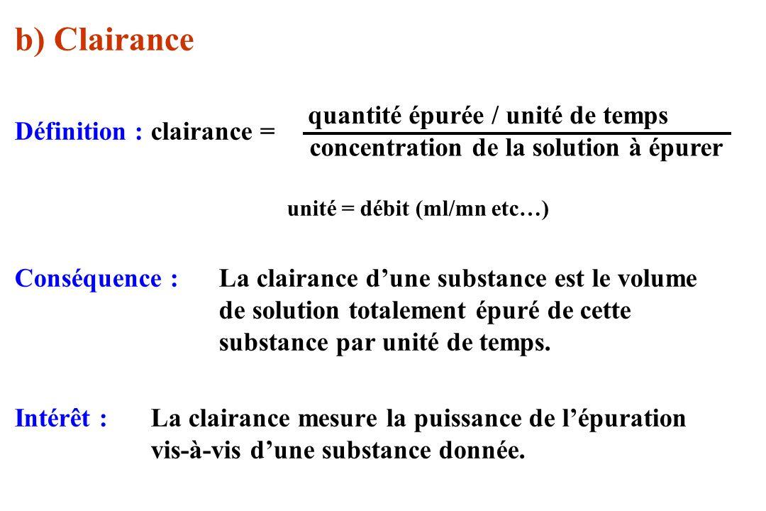 b) Clairance Définition : clairance = quantité épurée / unité de temps