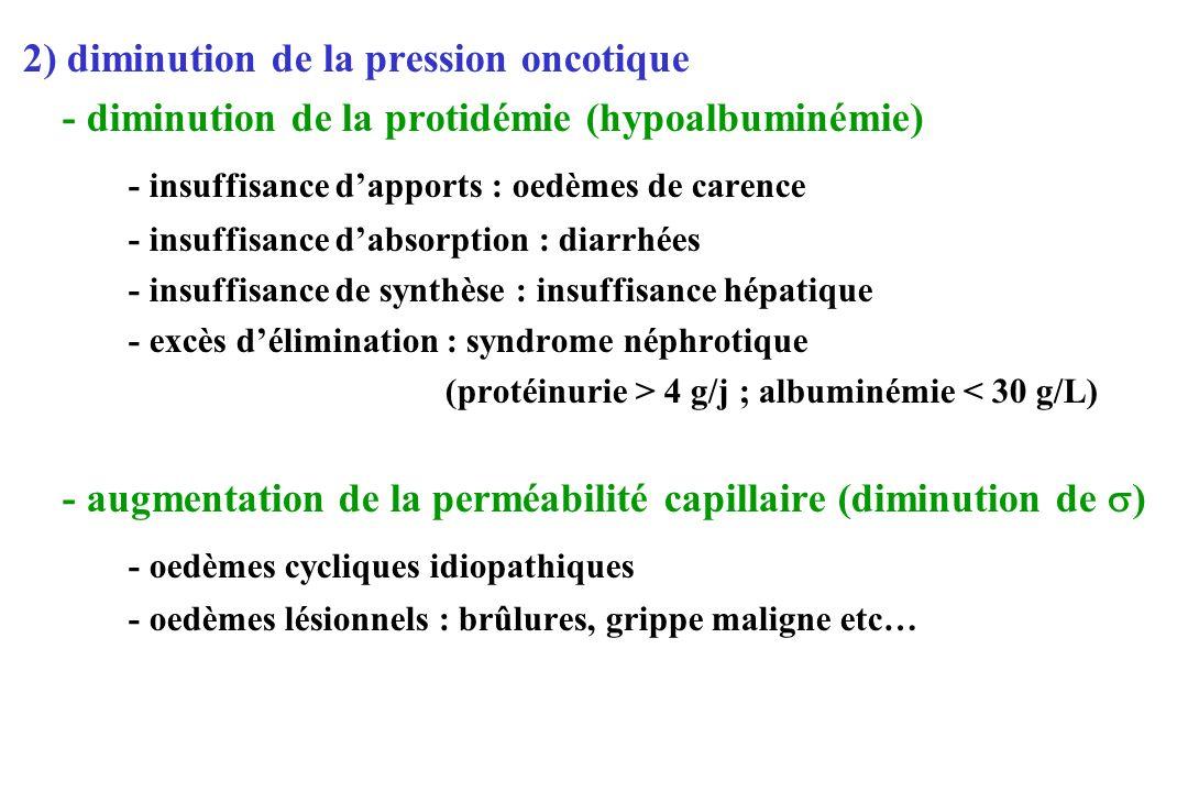 - insuffisance d'apports : oedèmes de carence