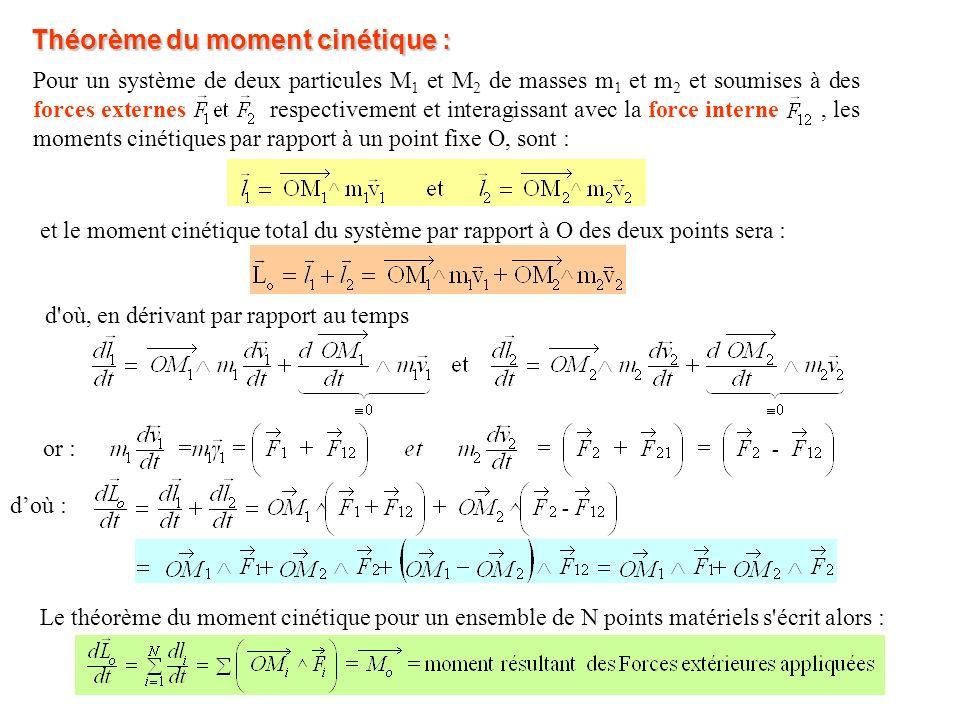 Théorème du moment cinétique :