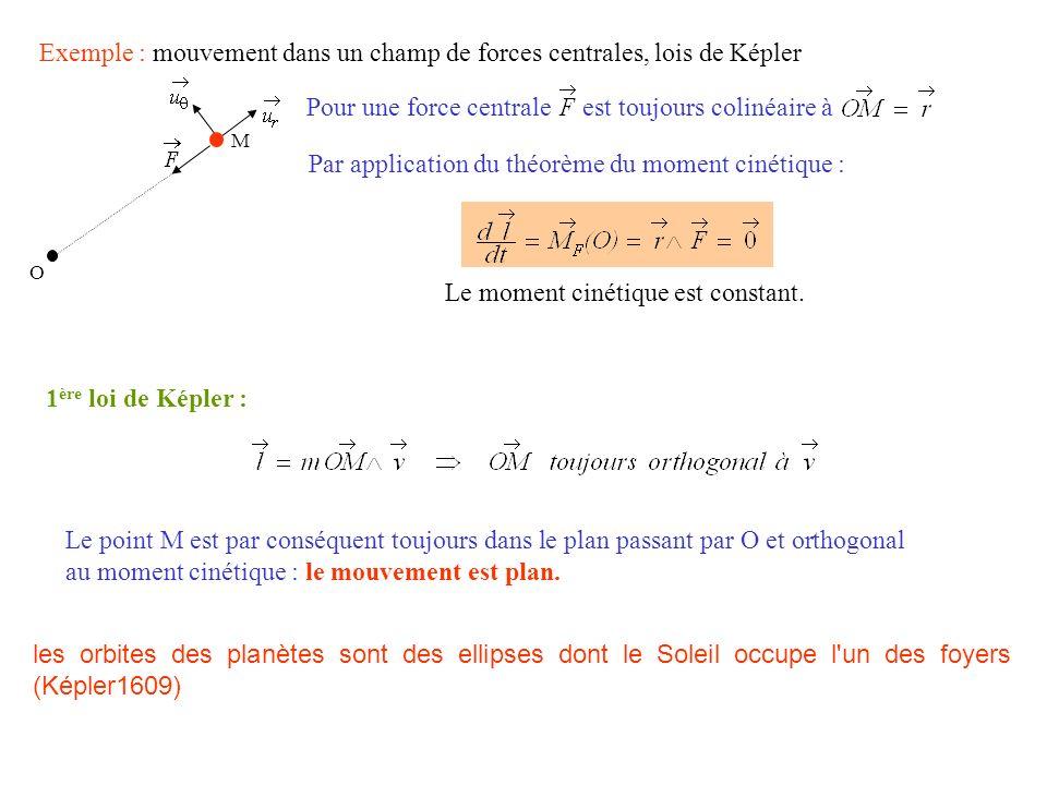 Exemple : mouvement dans un champ de forces centrales, lois de Képler