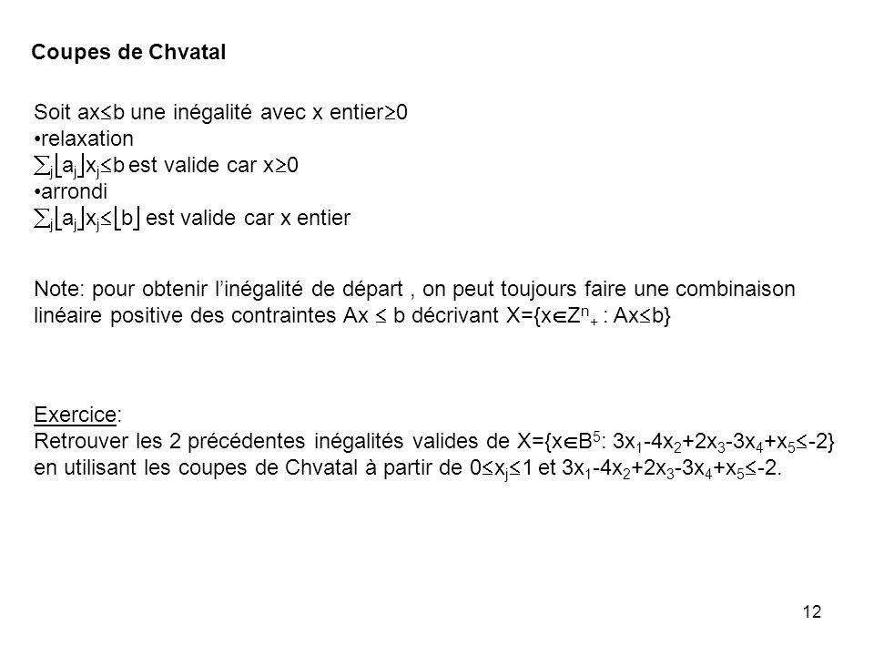 Coupes de Chvatal Soit axb une inégalité avec x entier0. relaxation. jajxjb est valide car x0.