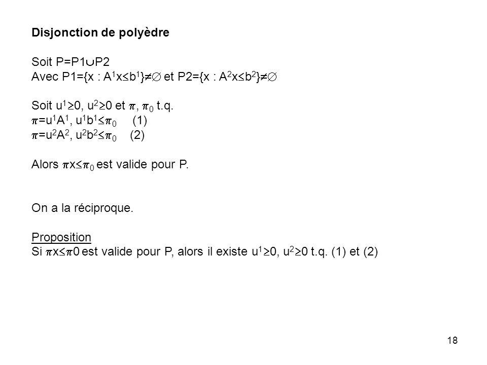 Disjonction de polyèdre