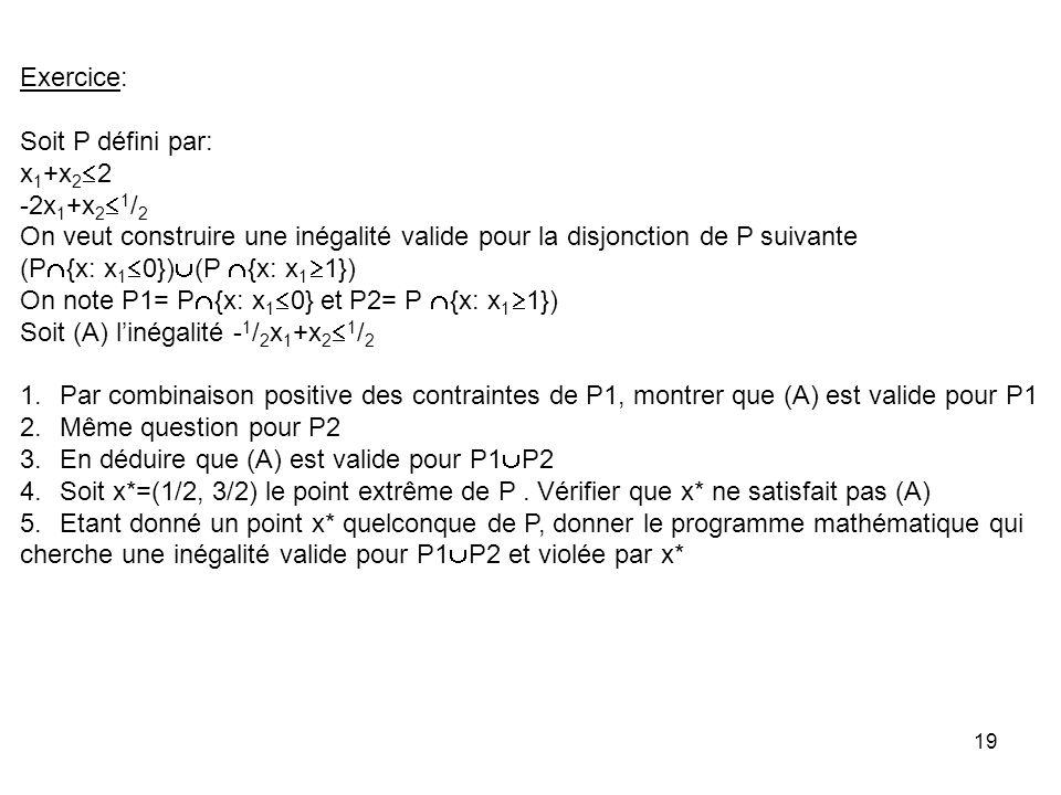 Exercice: Soit P défini par: x1+x22. -2x1+x21/2. On veut construire une inégalité valide pour la disjonction de P suivante.
