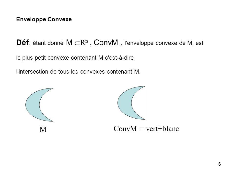 Déf: étant donné M Rn , ConvM , l enveloppe convexe de M, est