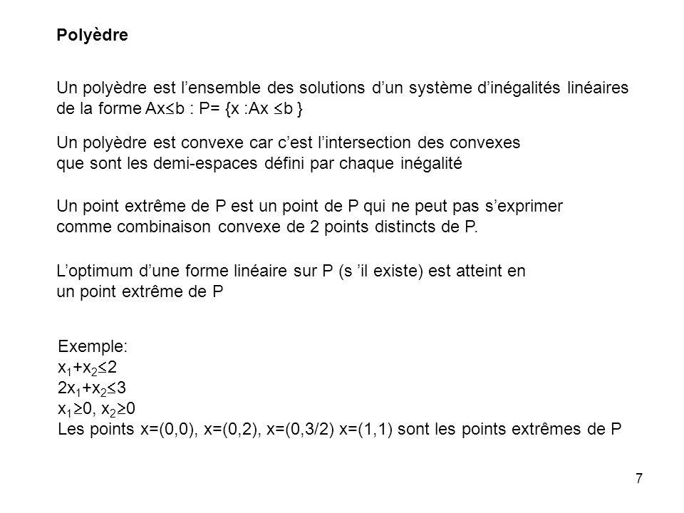 Polyèdre Un polyèdre est l'ensemble des solutions d'un système d'inégalités linéaires. de la forme Axb : P= {x :Ax b }