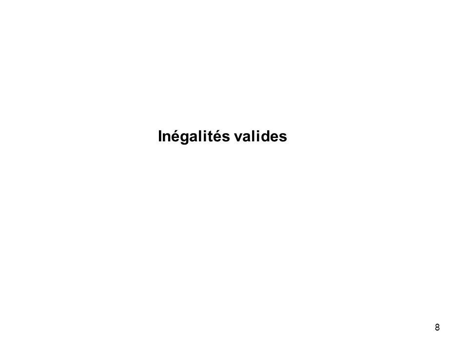 Inégalités valides