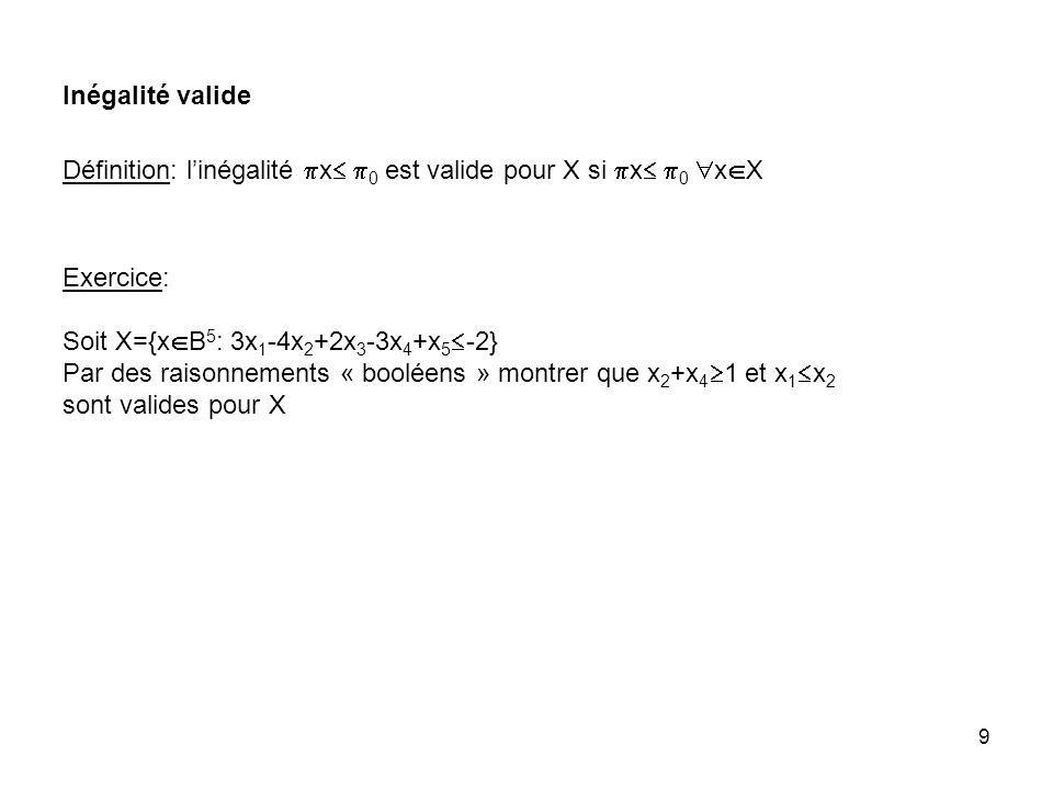 Inégalité valide Définition: l'inégalité x 0 est valide pour X si x 0 xX. Exercice: Soit X={xB5: 3x1-4x2+2x3-3x4+x5-2}