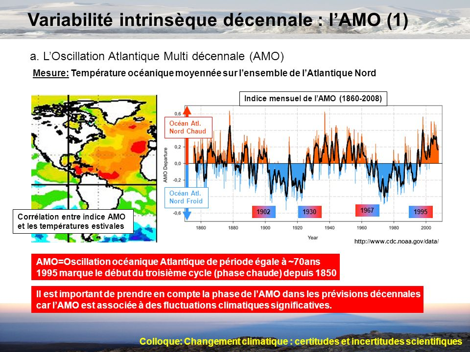 Variabilité intrinsèque décennale : l'AMO (1)