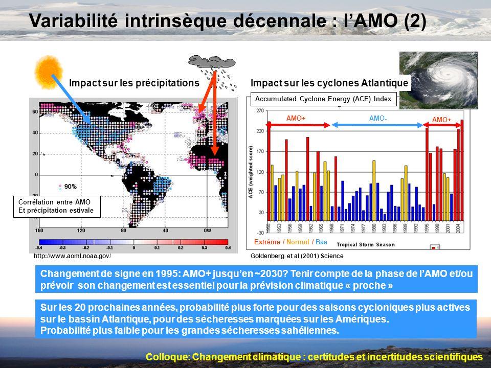 Variabilité intrinsèque décennale : l'AMO (2)
