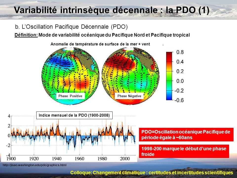 Variabilité intrinsèque décennale : la PDO (1)