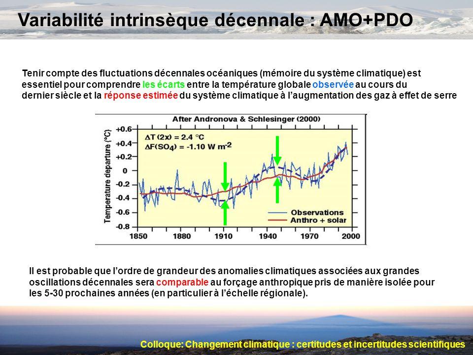 Variabilité intrinsèque décennale : AMO+PDO