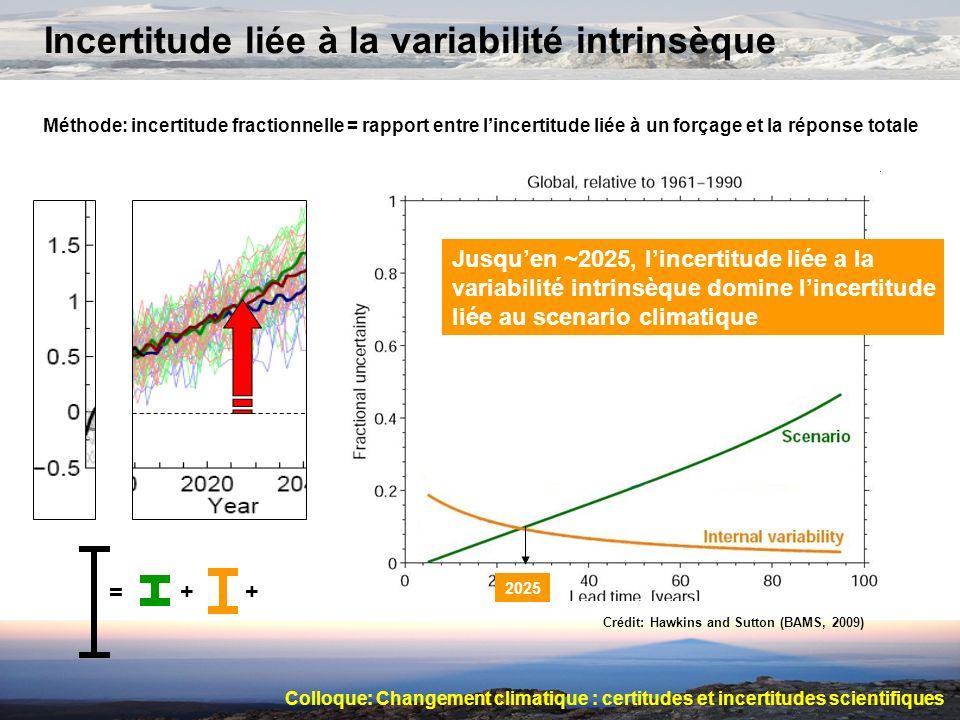 Incertitude liée à la variabilité intrinsèque