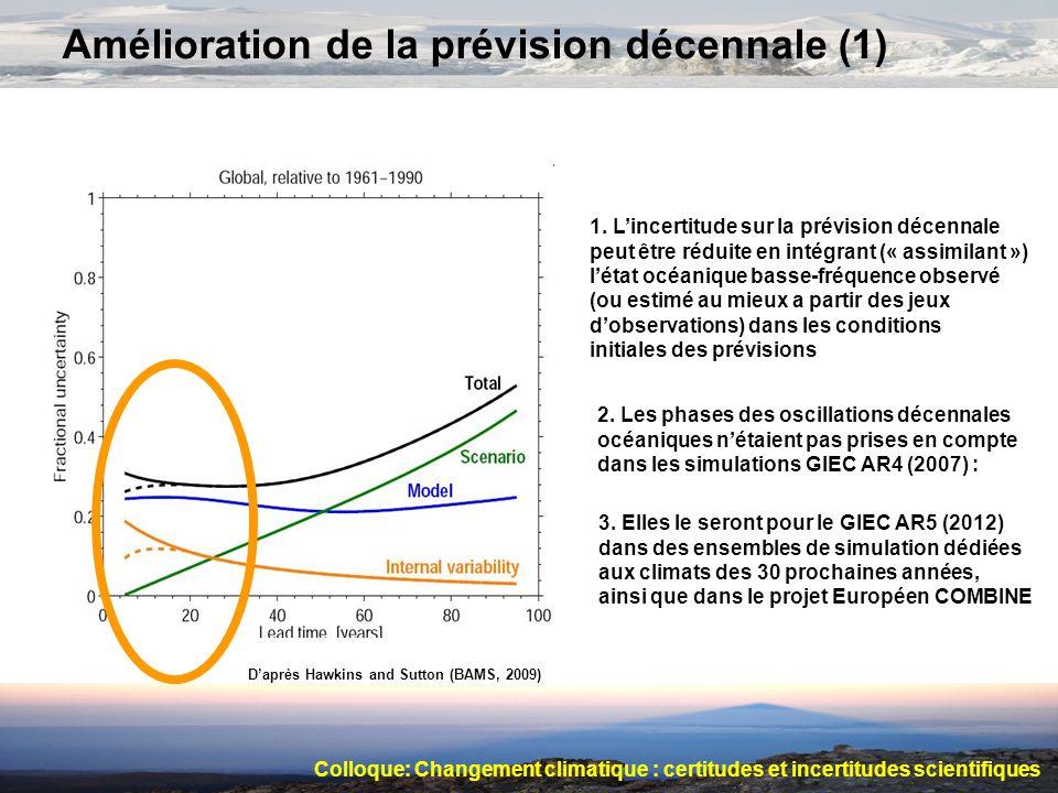 Amélioration de la prévision décennale (1)