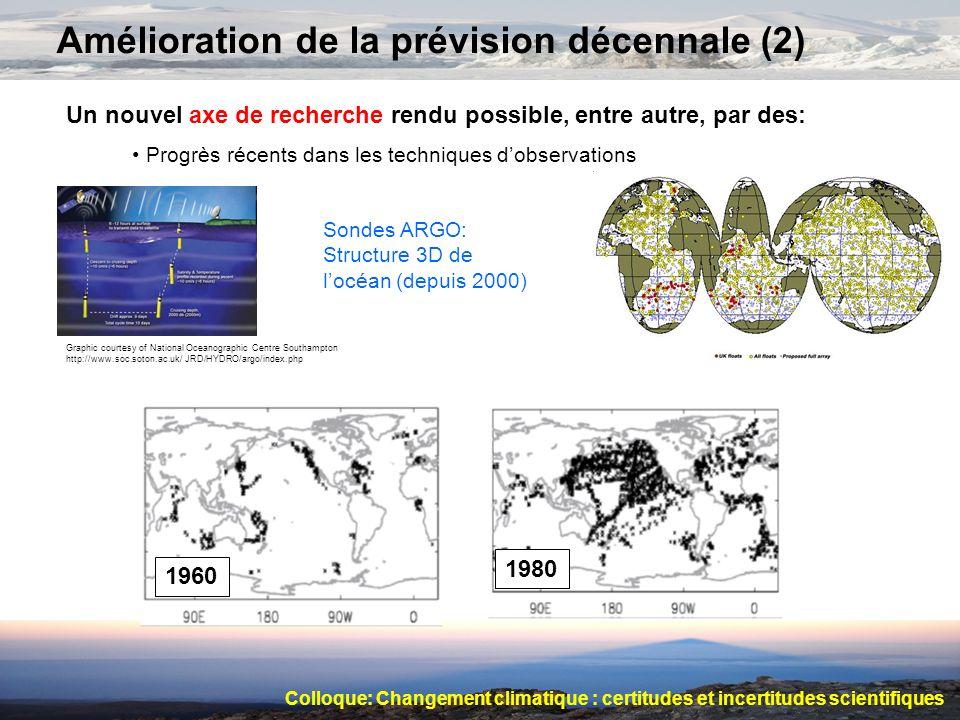Amélioration de la prévision décennale (2)