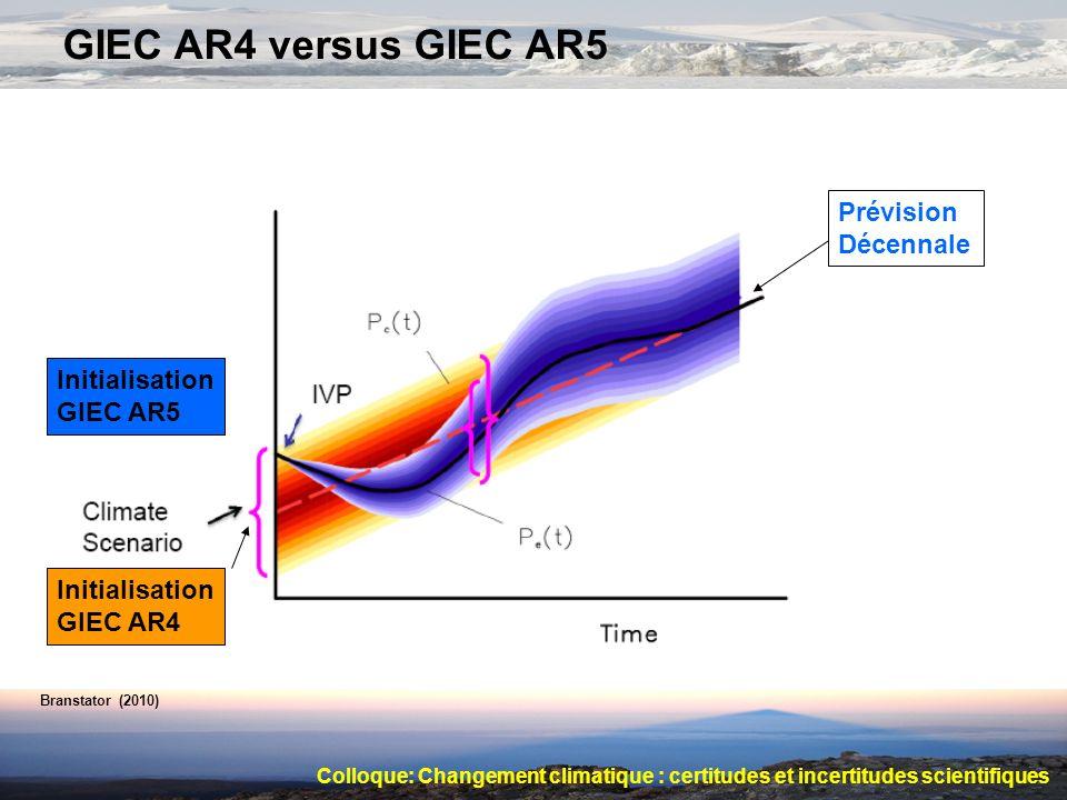 GIEC AR4 versus GIEC AR5 Prévision Décennale Initialisation GIEC AR5