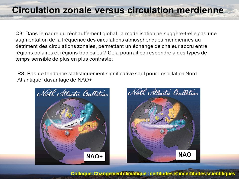 Circulation zonale versus circulation merdienne