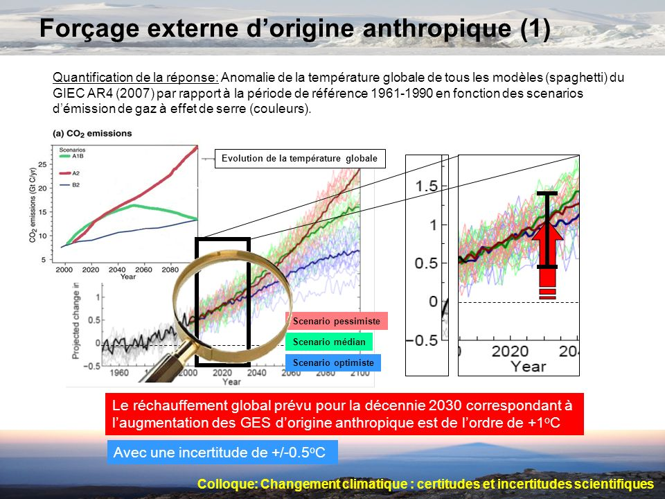 Forçage externe d'origine anthropique (1)