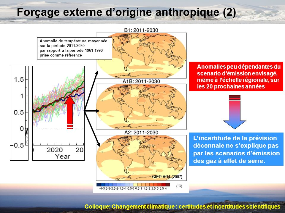 Forçage externe d'origine anthropique (2)