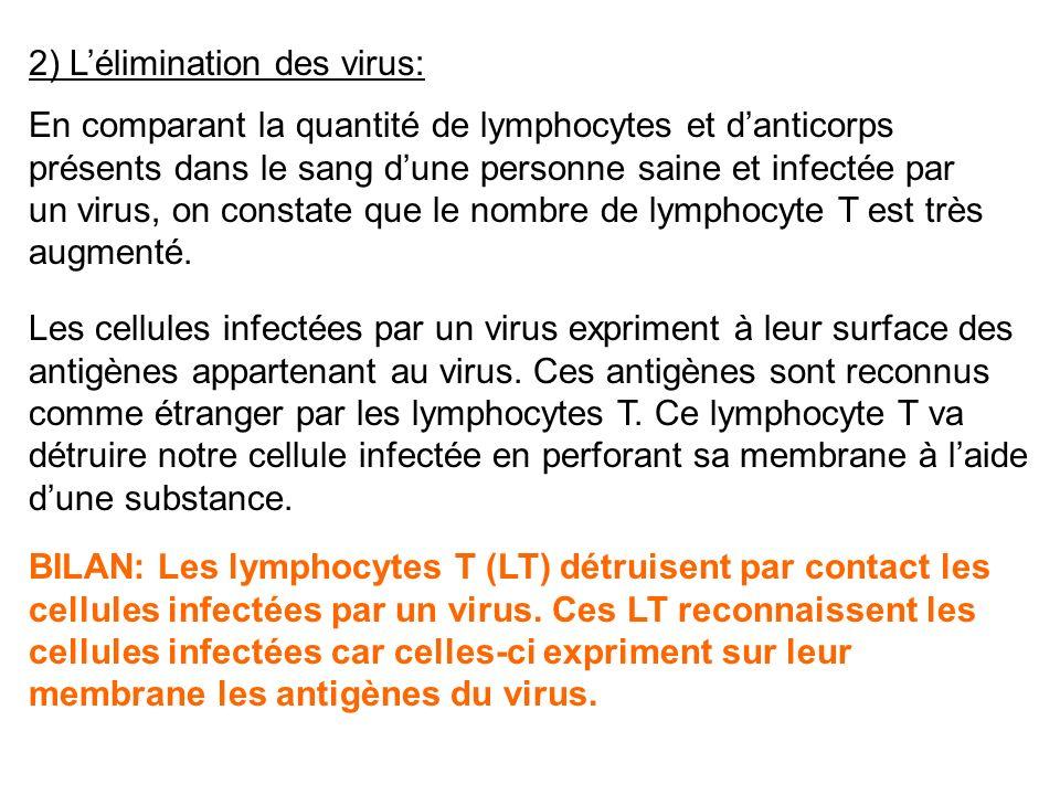 2) L'élimination des virus: