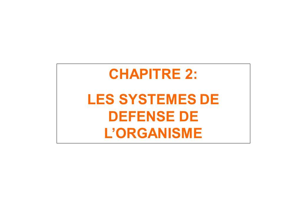 LES SYSTEMES DE DEFENSE DE L'ORGANISME