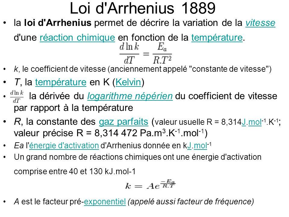 Loi d Arrhenius 1889 la loi d Arrhenius permet de décrire la variation de la vitesse d une réaction chimique en fonction de la température.
