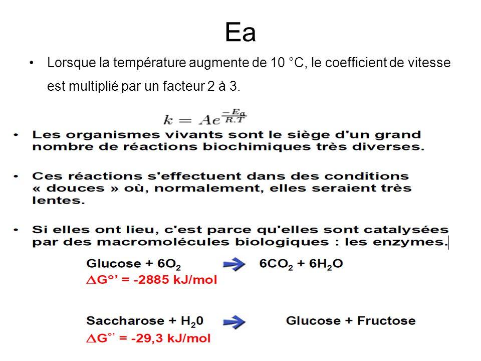 Ea Lorsque la température augmente de 10 °C, le coefficient de vitesse est multiplié par un facteur 2 à 3.