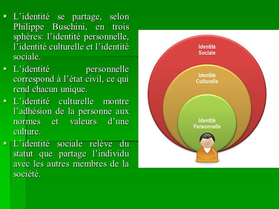 L'identité se partage, selon Philippe Buschini, en trois sphères: l'identité personnelle, l'identité culturelle et l'identité sociale.